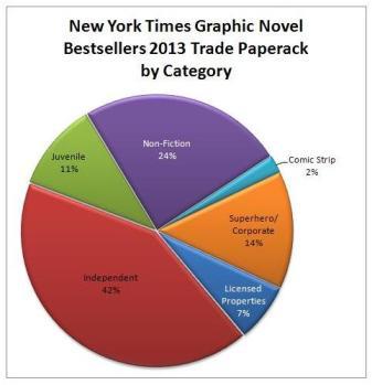 EDIT NYT13 TP category