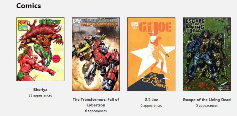 Dheeraj Verma Comics And Covers
