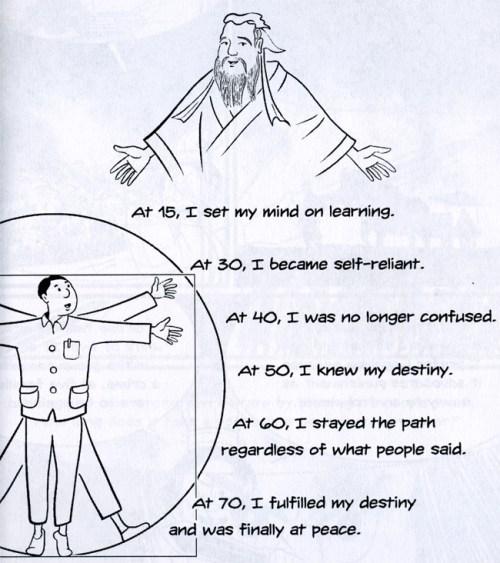 Confucius's Roadmap to Life