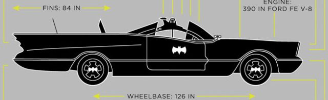 TV Batmobile 1966