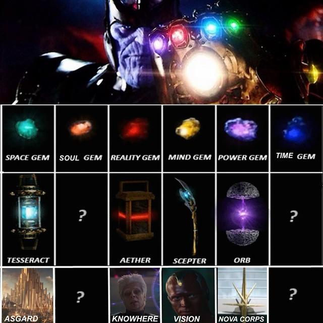 infinity_gauntlet_with_stones