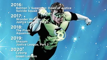 DC Warner upcoming movie list