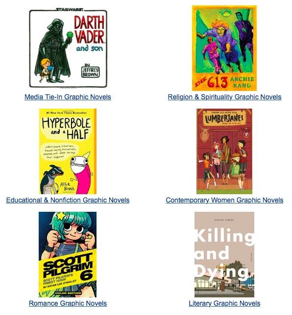 Amazon graphic novel email