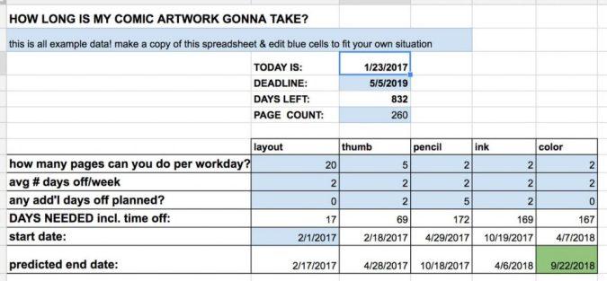 Comic planning spreadsheet template
