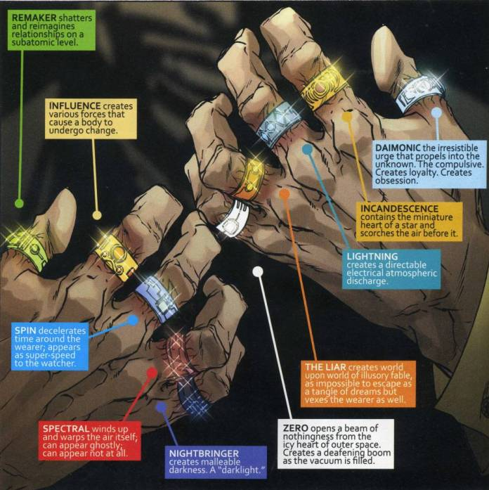 Mandarin's Rings (Object) - Comic Vine