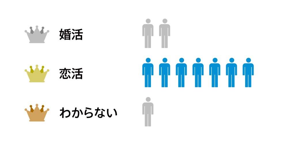 ゼクシィ恋結び_m