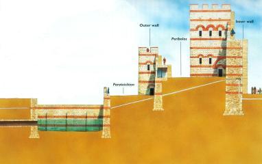 plan de coupe de l'extraordinaire muraille théodosienne. Impressionnant !