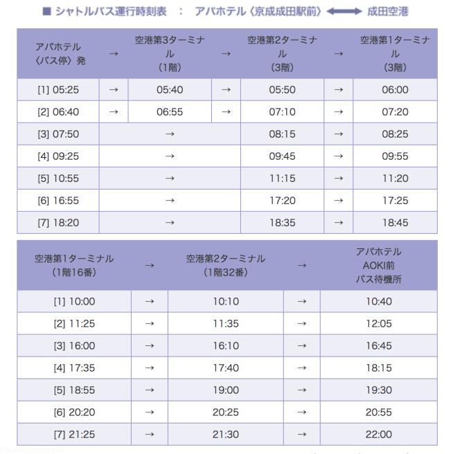 APAホテル京成成田駅前HPより引用