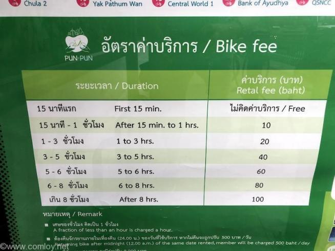 バンコク シェア自転車料金