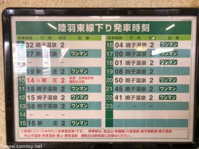 JR陸羽東線 古川駅 下り時刻表
