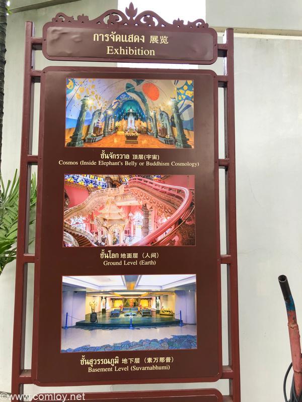エラワンミュージアム(The Erawan Museum)