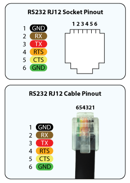 Rj12 Pinouts : pinouts, Bridge, CommandFusion, Hardware, Documentation