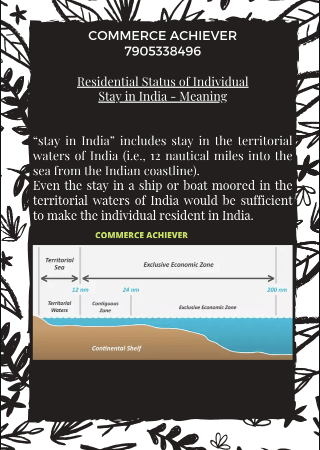 Residential Status of Individual- Stay in India – Meaning