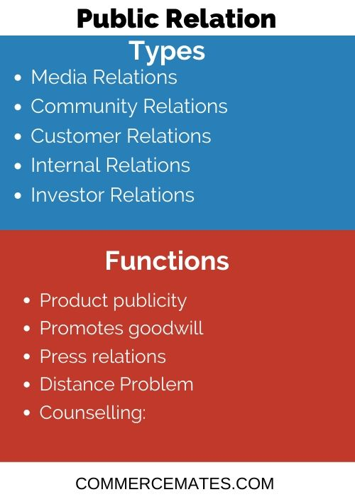 Types and Function of Public Relation