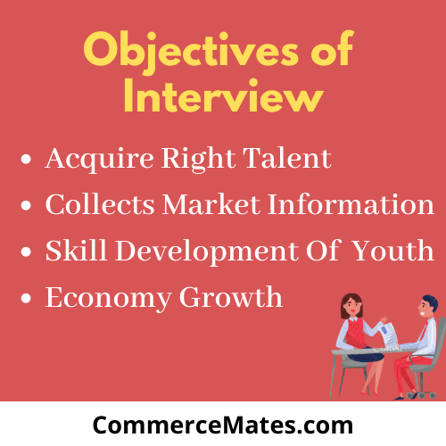 Objectives of Interview