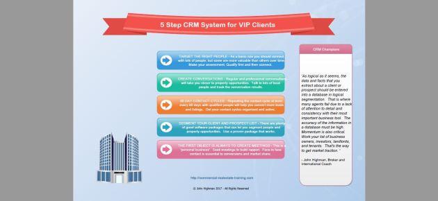 CRM systems chart by John Highman