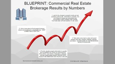 commercial real estate broker system chart