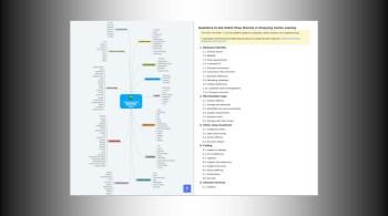 Retail shopping center matrix for leasing premises