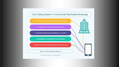 Commercial real estate cold calling chart for brokers and agents.