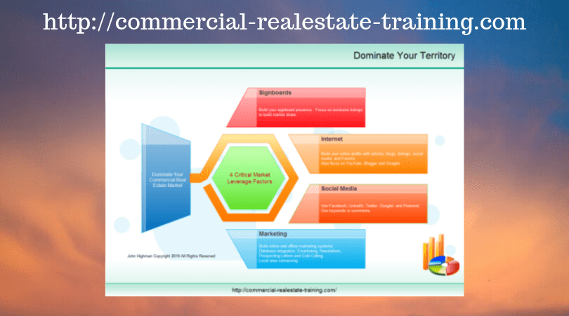 Unleash Your Commercial Real Estate Potential
