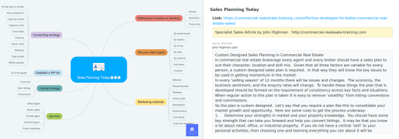 sales planning chart by john highman for commercial real estate agents