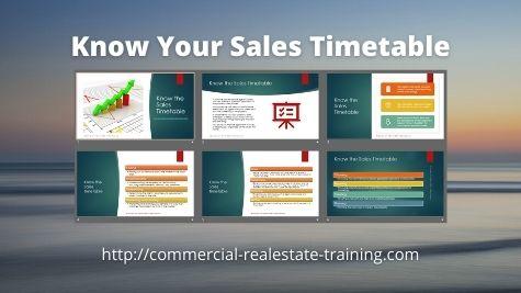 sales timetable slide deck for brokerage