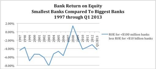 Chart2_bankreturnonequity