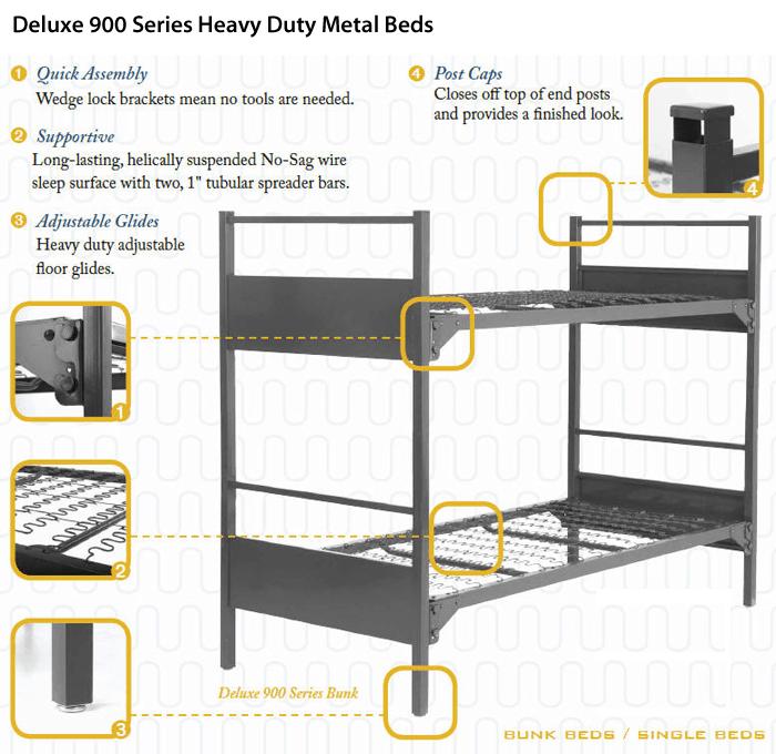 heavy duty metal beds