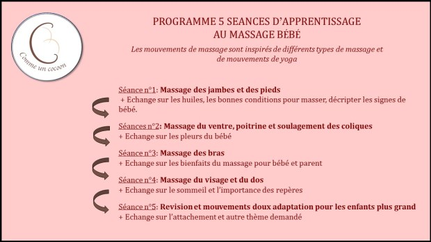 programme 5 sénaces