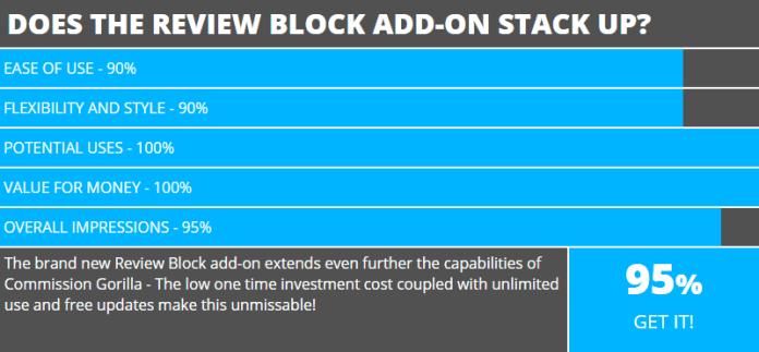 review block 1