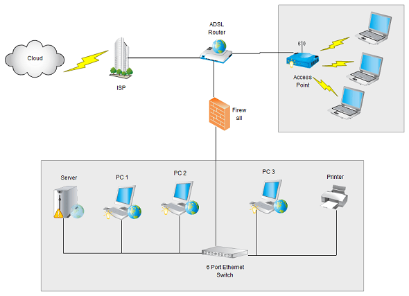 Office-network-diagram-template