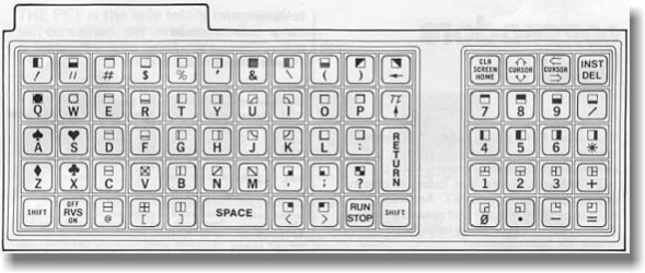 Commodore-PET-2001_keyboard