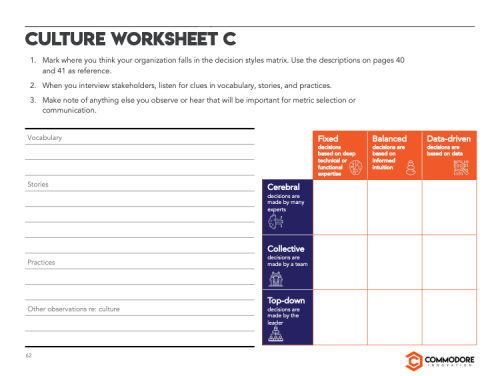 Get advice and worksheets to work through the process.