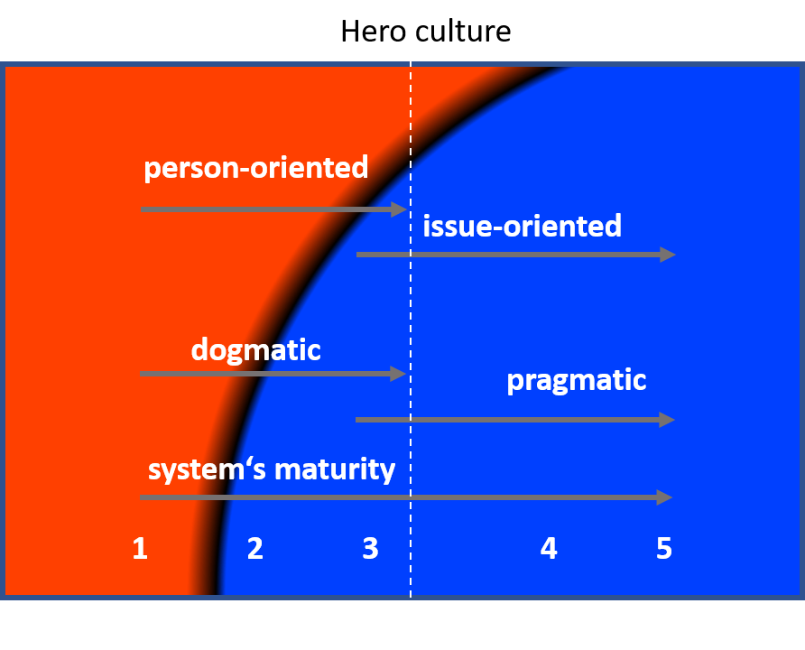 hero-culture