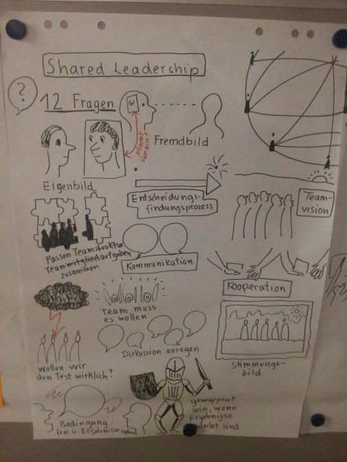 1_shared_Leadership1