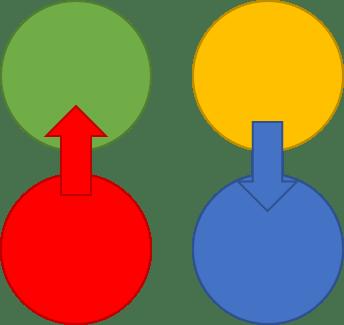 4-Farben-Tymodell_agiLE#26