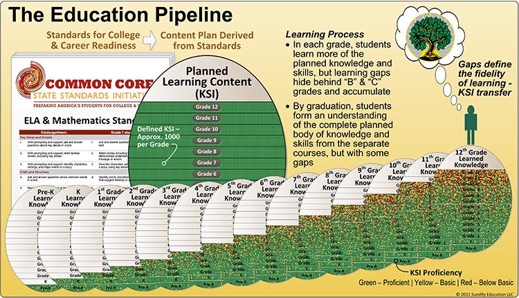 PipelineR10
