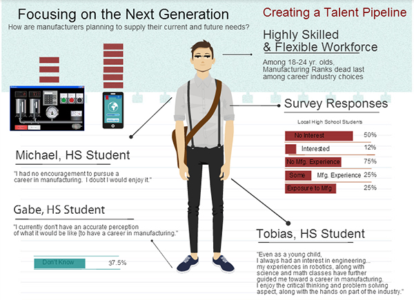 talent-pipeline-infographic