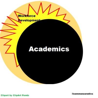 acadeclipse