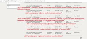Read all the fine print: http://www.gatesfoundation.org/How-We-Work/Quick-Links/Grants-Database/Grants/2014/08/OPP1110206