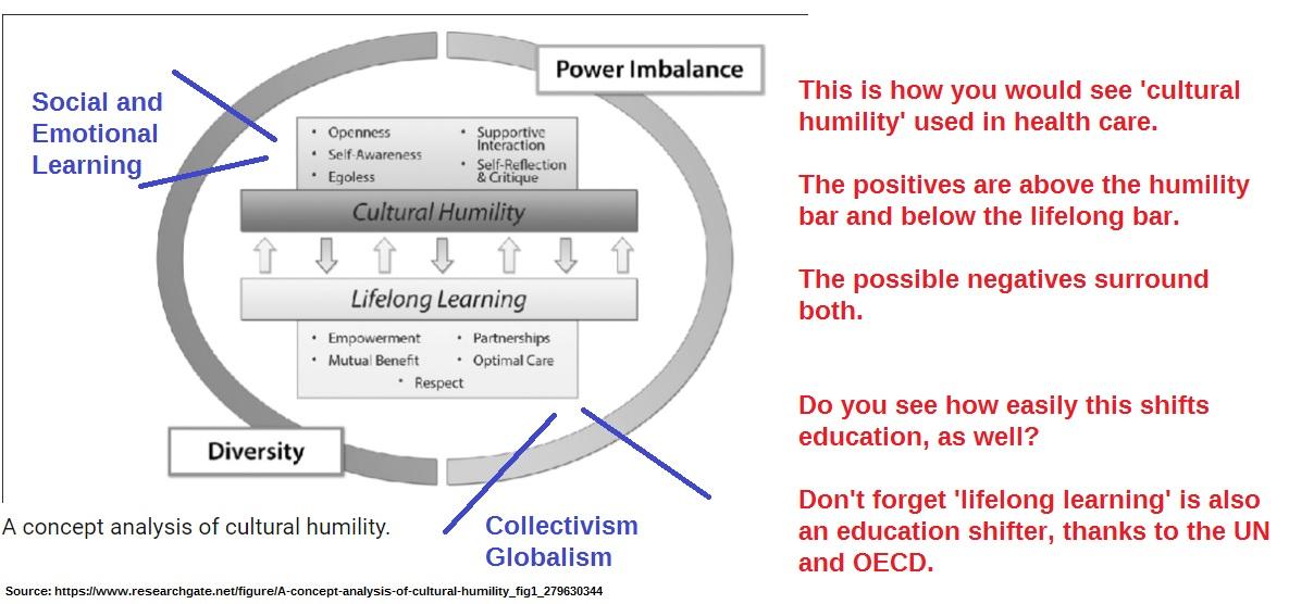 culturehumility
