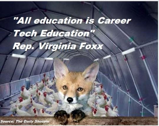 foxxed