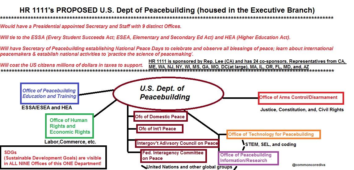 peacebuild