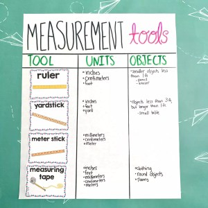 Anchor chart displaying different measurement tools, units, and objects