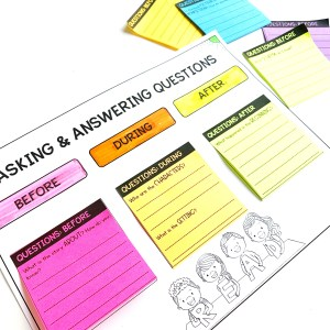 Graphic Organizer showing Asking & Answering Questions with Sticky Notes
