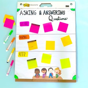 Graphic Organizer with Sticky Notes for Asking & Answering Questions before, during, and after reading.