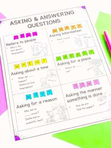 Asking and Answering Questions Anchor Chart