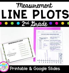 Line Plots \u0026 Measurement Data- 2nd Grade 2.MD.D.9 Google Slides Distance  Learning Pack   Common Core Kingdom [ 1800 x 1800 Pixel ]