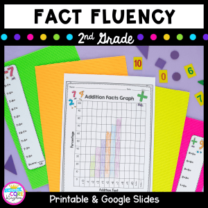 Cover for 2nd Grade Fact Fluency resource with image of math worksheets and colored paper