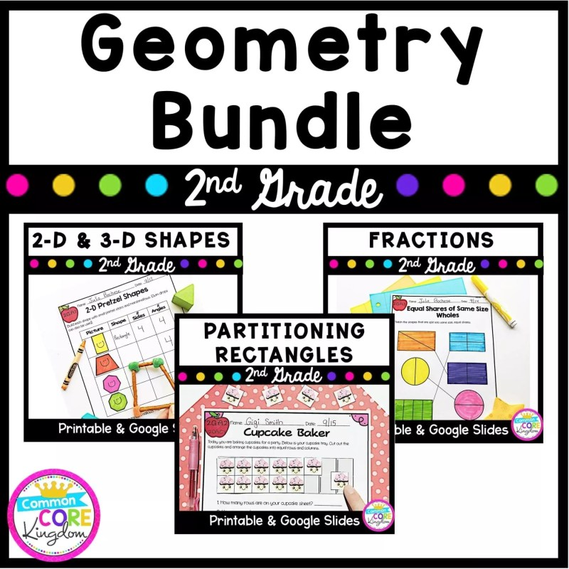 Resource cover for 2nd grade geometry and fractions bundle showing covers of three included resources